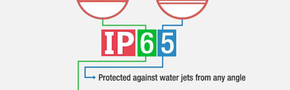 Waterproof? Dust tight? Check the IP code for switches