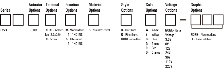 L22a-anti-vandal-switch-code