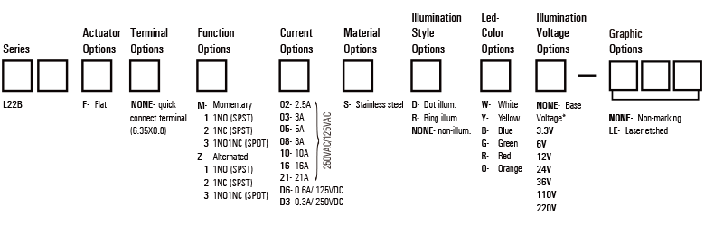 L22b-anti-vandal-switch-code